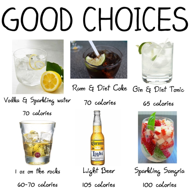 low cal drinks